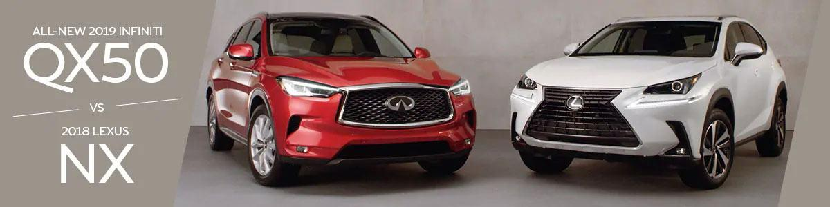 QX50 vs the Competition